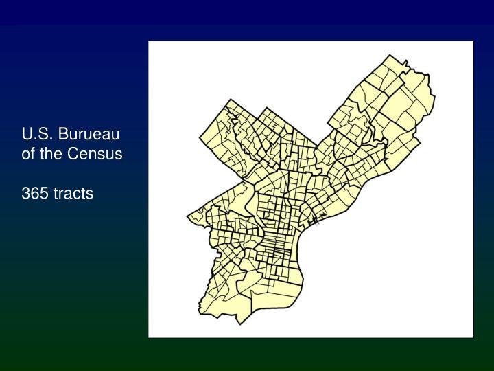 U.S. Burueau of the Census