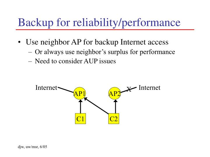 Backup for reliability/performance