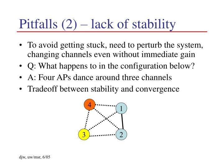 Pitfalls (2) – lack of stability