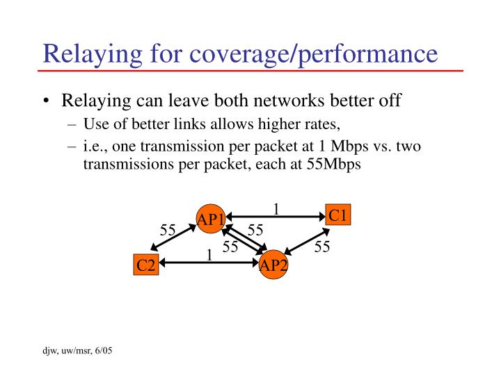 Relaying for coverage/performance