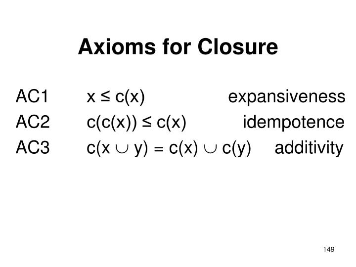 Axioms for Closure