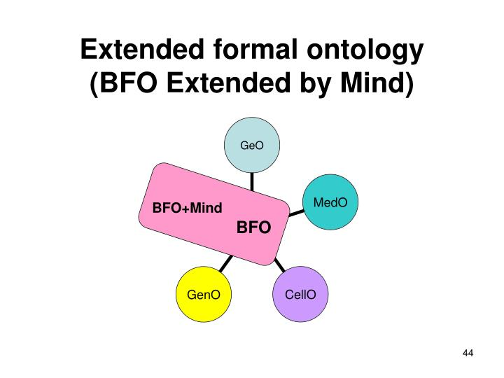 Extended formal ontology
