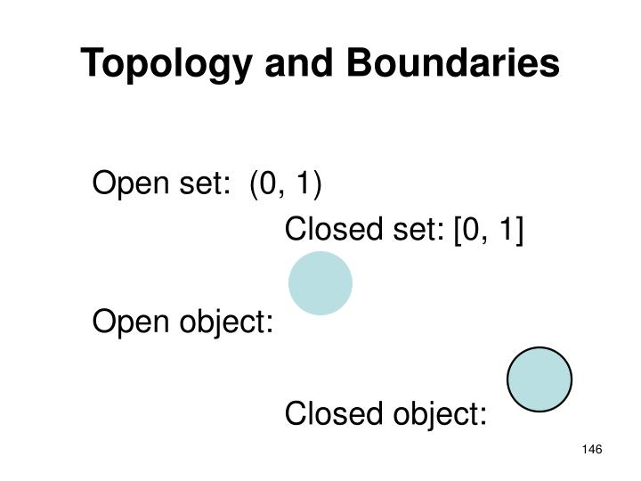 Topology and Boundaries