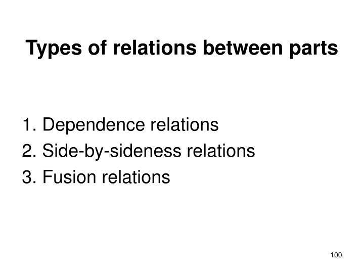 Types of relations between parts