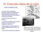 vi evoluci n diaria de la crisis12