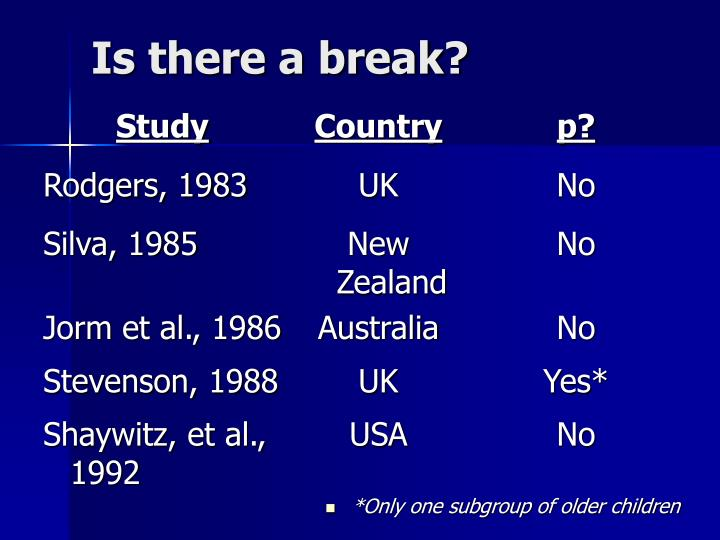 Is there a break?