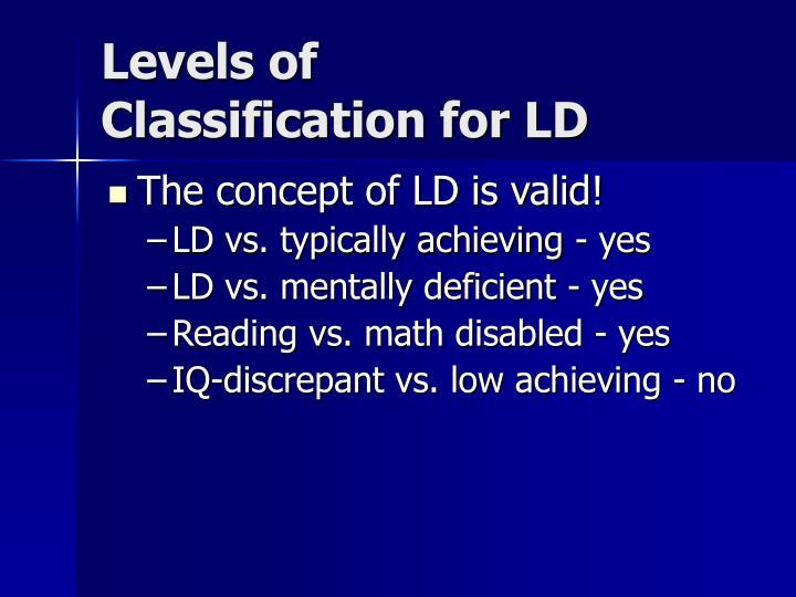 Levels of