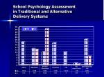 school psychology assessment in traditional and alternative delivery systems
