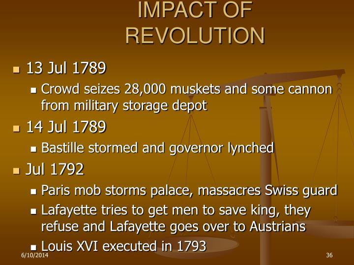 IMPACT OF REVOLUTION