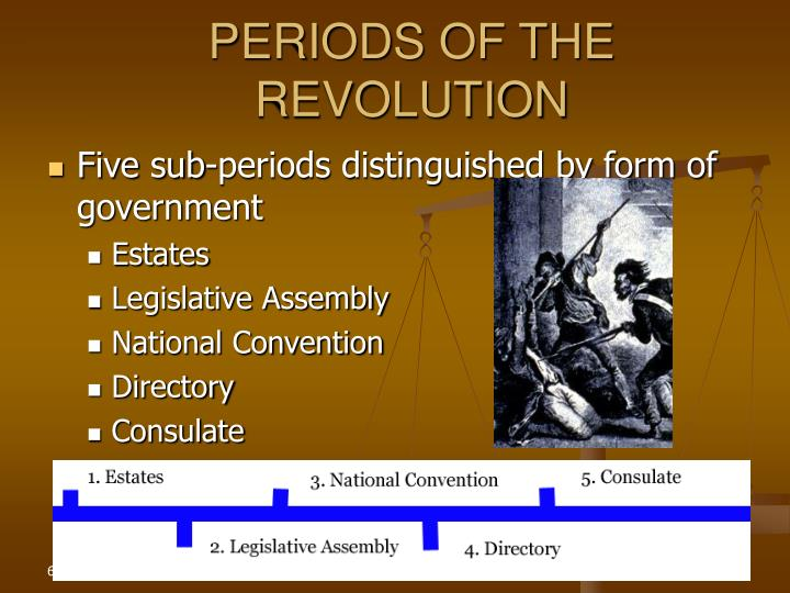 PERIODS OF THE REVOLUTION