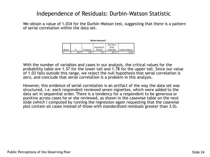 Independence of Residuals: Durbin-Watson Statistic