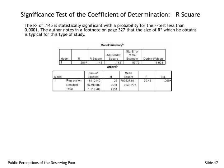 Significance Test of the Coefficient of Determination:   R Square