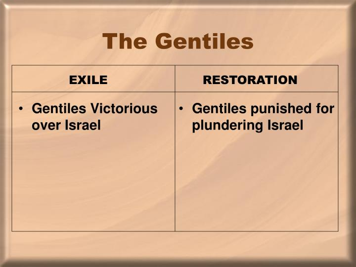 Gentiles Victorious over Israel