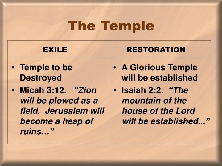 Temple to be Destroyed