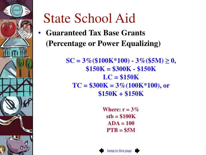 State School Aid
