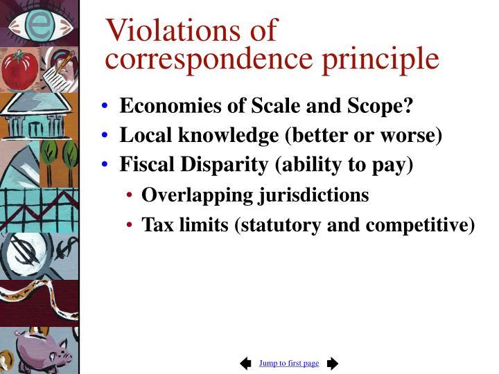 Violations of correspondence principle
