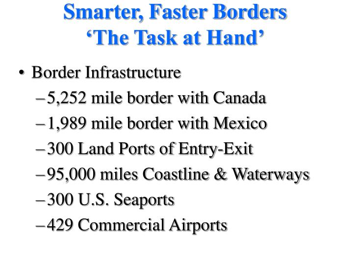 Smarter, Faster Borders