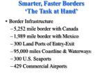 smarter faster borders the task at hand