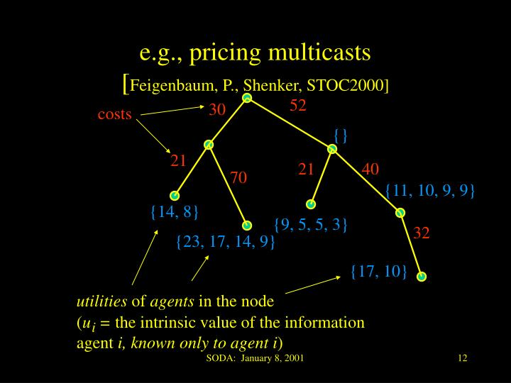 e.g., pricing multicasts