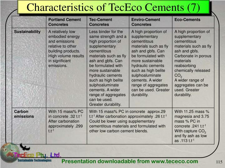 Characteristics of TecEco Cements (7)