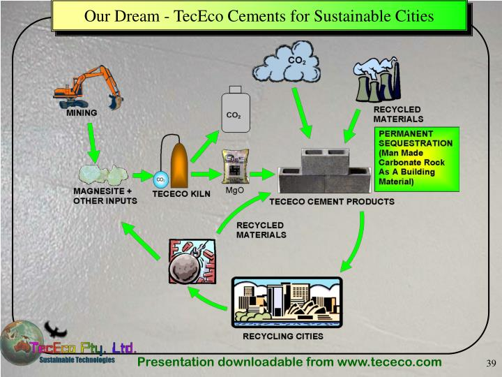 Our Dream - TecEco Cements for Sustainable Cities