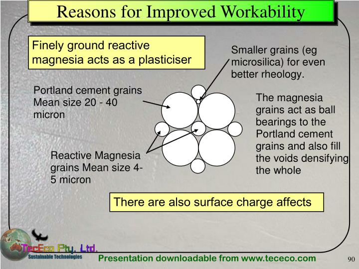 Reasons for Improved Workability