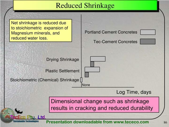 Reduced Shrinkage