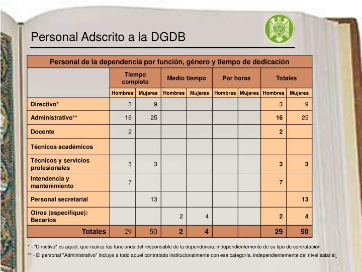 Personal Adscrito a la DGDB
