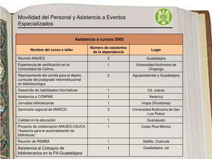 Movilidad del Personal y Asistencia a Eventos Especializados