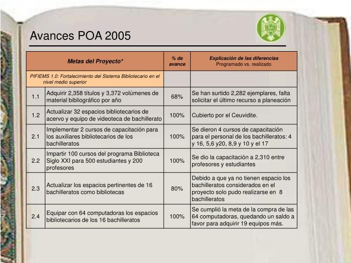 Avances POA 2005