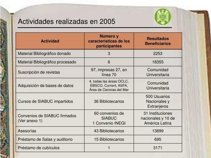 Actividades realizadas en 2005