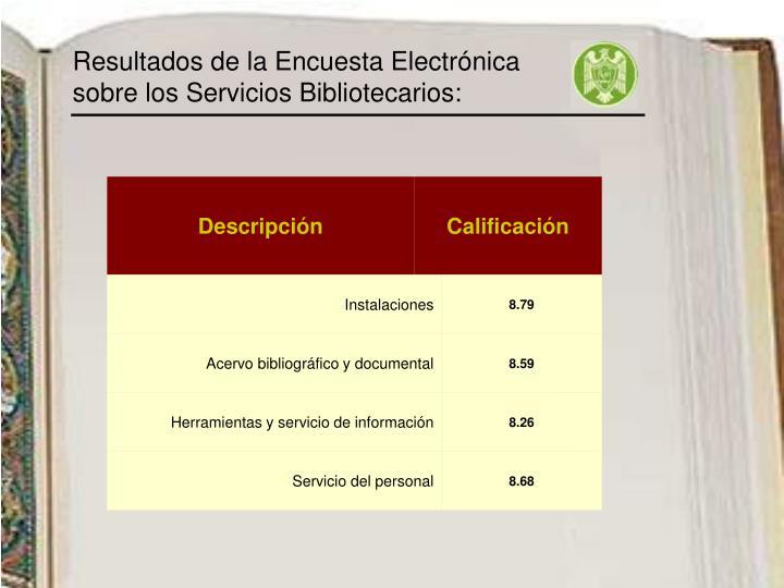 Resultados de la Encuesta Electrónica sobre los Servicios Bibliotecarios: