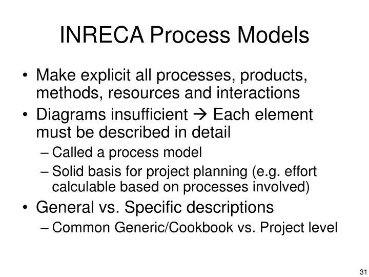 INRECA Process Models