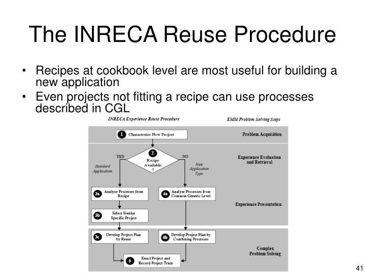 The INRECA Reuse Procedure