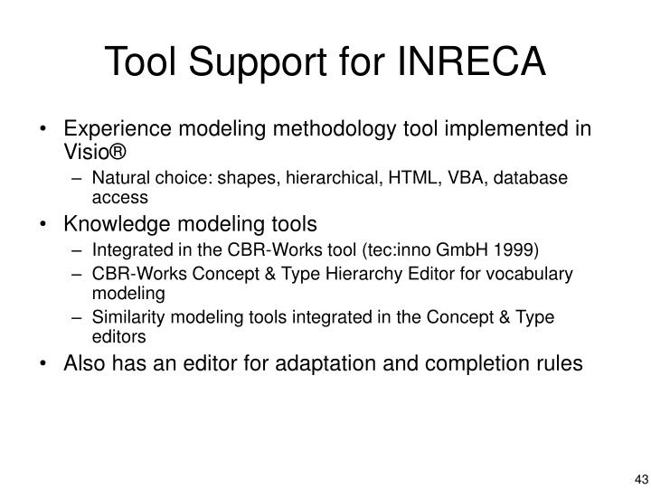 Tool Support for INRECA