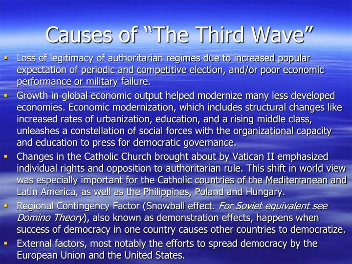 "Causes of ""The Third Wave"""