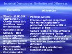 industrial democracies similarities and differences