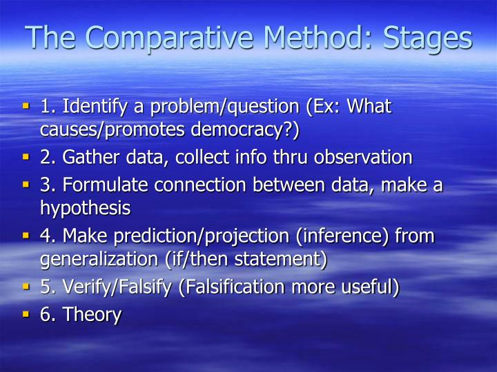 The Comparative Method: Stages