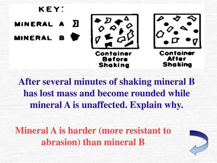 After several minutes of shaking mineral B has lost mass and become rounded while mineral A is unaffected. Explain why.