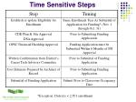 time sensitive steps