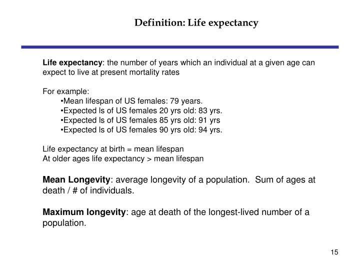 Definition: Life expectancy