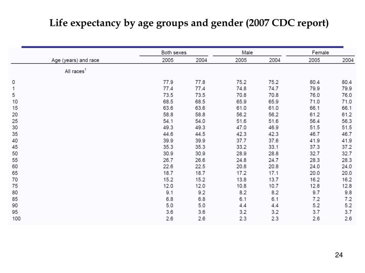 Life expectancy by age groups and gender (2007 CDC report)