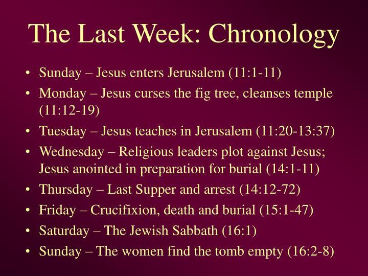 The Last Week: Chronology