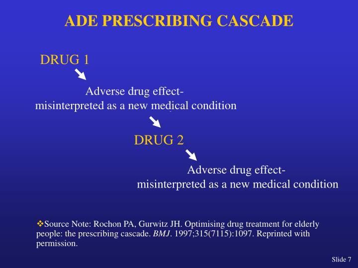 ADE PRESCRIBING CASCADE