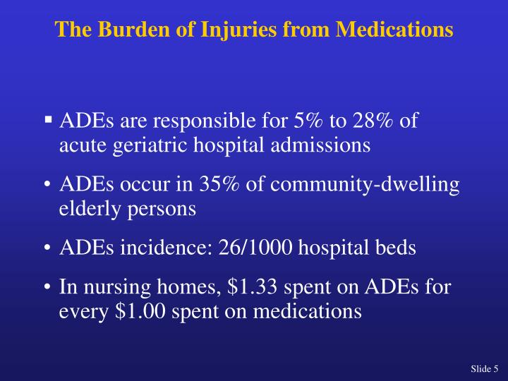 The Burden of Injuries from Medications