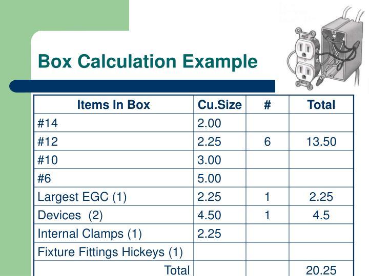 Box Calculation Example