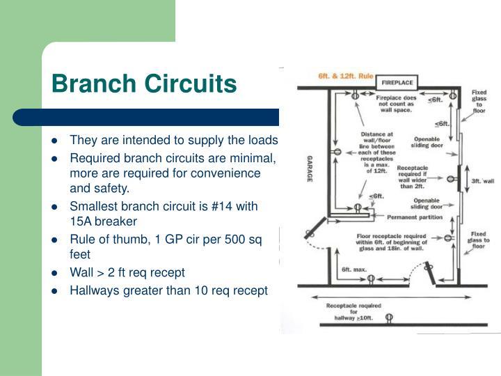Branch Circuits