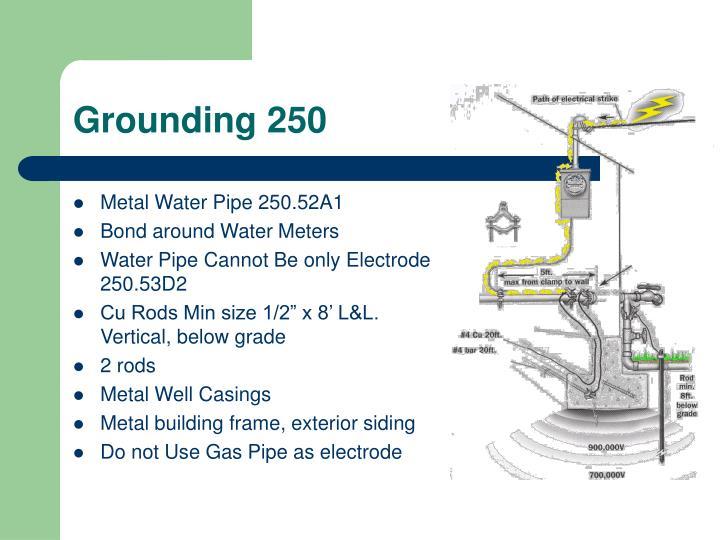 Grounding 250