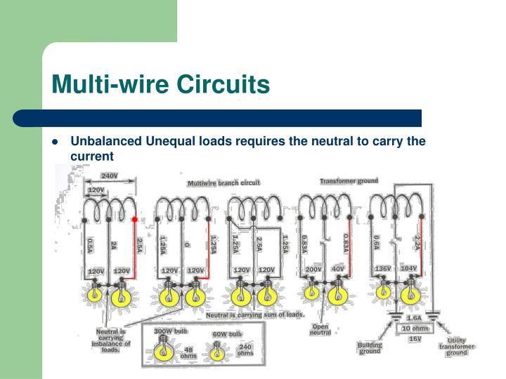 Multi-wire Circuits
