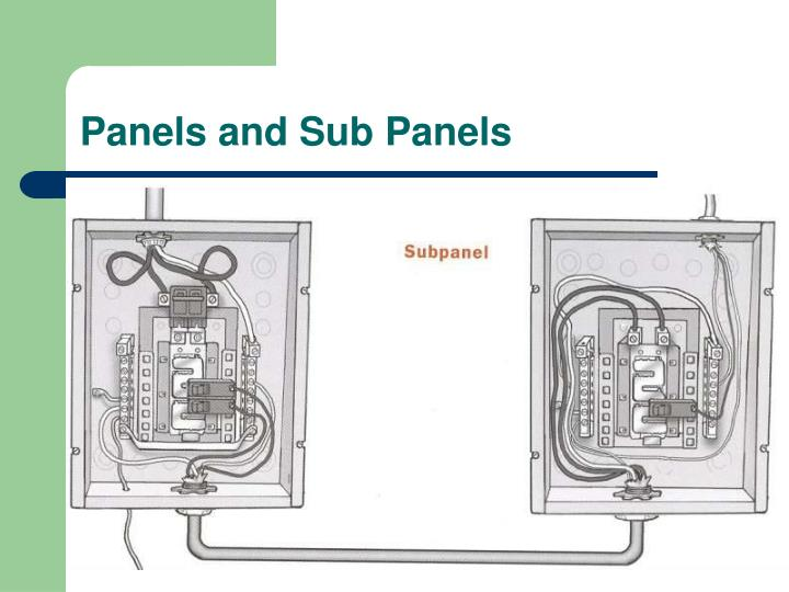 Panels and Sub Panels